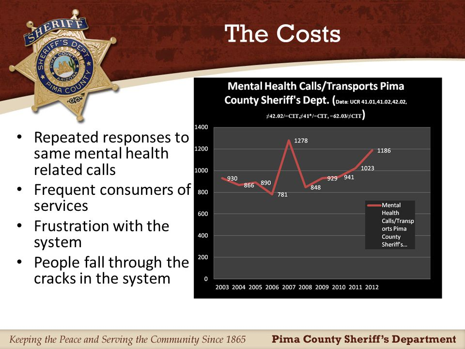 The Costs-continued Man hours spent by departments on mental health issues are a drain on resources 1 repeat consumer 2080 hours in a year 1 new officer