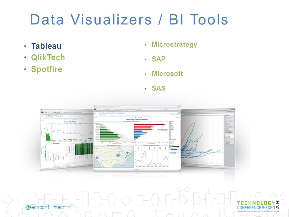 @techconf #tech14 Agility, Adopt, Advocate A3A3 ID Opportunity Central Source Visualize Data Target Audiences Explore & Discover Enabled Users