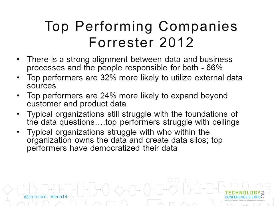 @techconf #tech14 What is Big Data.