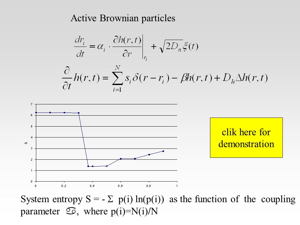 System entropy S = -  p(i) ln(p(i)) as the function of the coupling parameter , where p(i)=N(i)/N Active Brownian particles clik here for demonstration