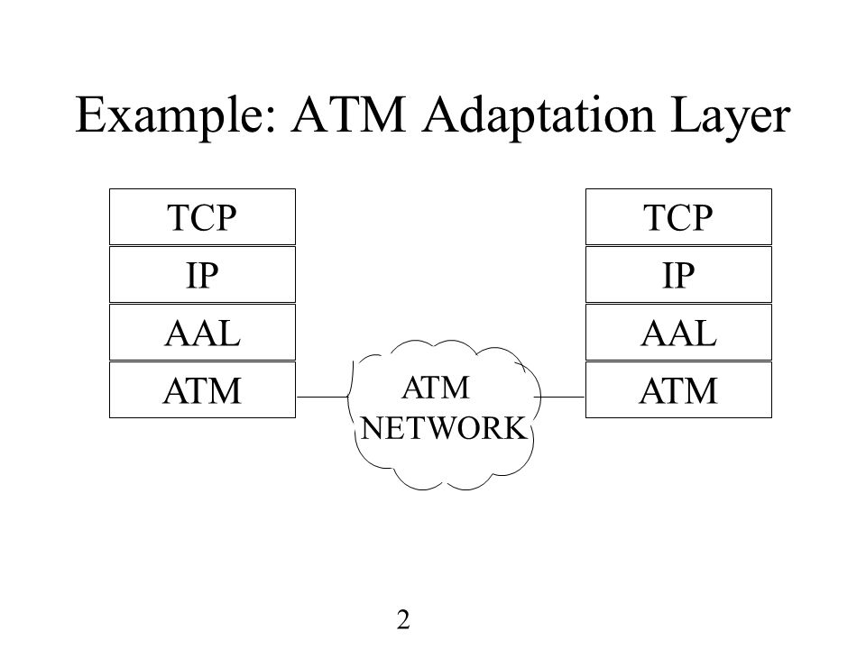 3 AAL Protocols There are several different proposed AAL protocols for different traffic types Example: AAL 1 –for real time or continuous bit rate services, such as video traffic –requires 1 byte of overhead per ATM cell (i.e., within the 48 byte payload) –1 bit CSI, 3 bit sequence count, 3 bit CRC, and 1 bit parity