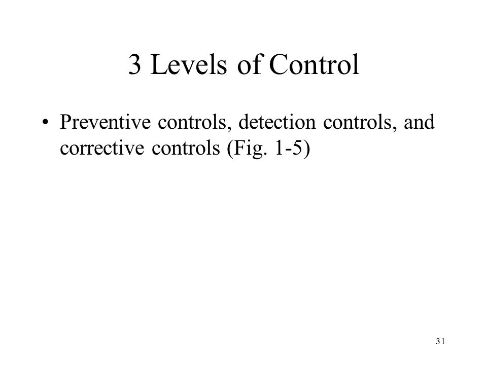 32 Preventive Controls First line of defense in the control structure Passive techniques designed to reduce the frequency of occurrence of undesirable events Preventing errors and fraud is far more cost- effective than detecting and correcting problems after they occur In information security: firewall