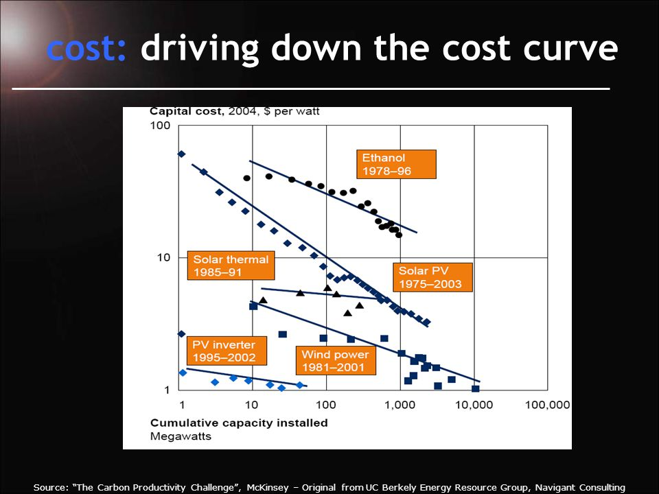 cost: not all technology curves are the same Cheapest now does not mean cheapest later.