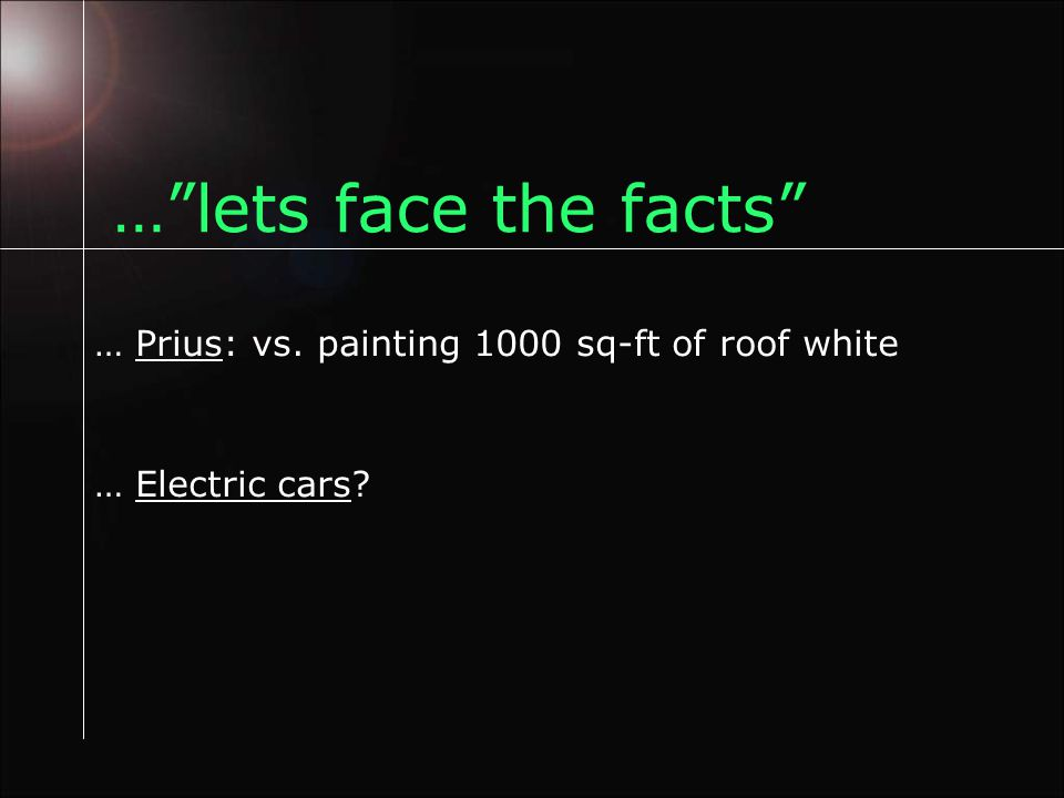 Electric Cars?