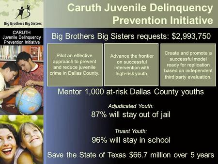 Caruth Juvenile Delinquency Prevention Initiative Big Brothers Big Sisters requests: $2,993,750 Mentor 1,000 at-risk Dallas County youths Adjudicated Youth: