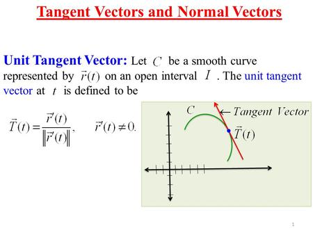 1 Tangent Vectors and Normal Vectors Unit Tangent Vector: Let be a smooth curve represented by on an open interval. The unit tangent vector at is defined.