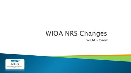 1 WIOA Review. Try This Cross your arms 2 Now cross your arms the other way. How does it feel? 3.