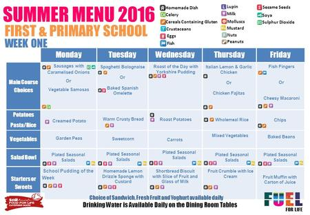SUMMER MENU 2016 MondayTuesdayWednesdayThursdayFriday Main Course Choices Potatoes Pasta/Rice Vegetables Salad Bowl Starters or Sweets School Pudding of.