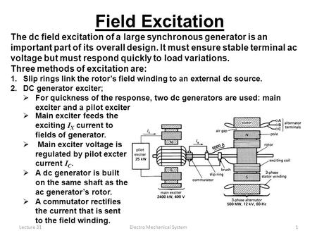 Lecture 31Electro Mechanical System1 Field Excitation The dc field excitation of a large synchronous generator is an important part of its overall design.