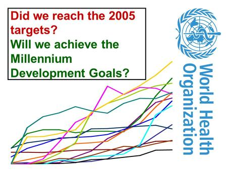 Did we reach the 2005 targets? Will we achieve the Millennium Development Goals?