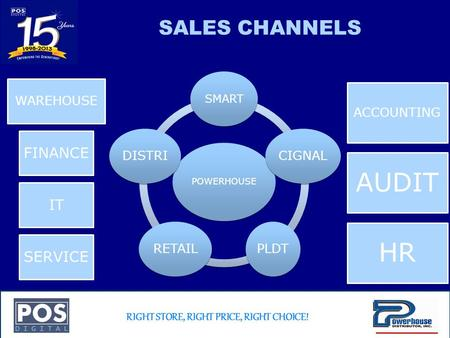 Company Confidential RIGHT STORE, RIGHT PRICE, RIGHT CHOICE! SALES CHANNELS POWERHOUSE SMART CIGNAL PLDT RETAIL DISTRI WAREHOUSE FINANCE IT SERVICE ACCOUNTING.
