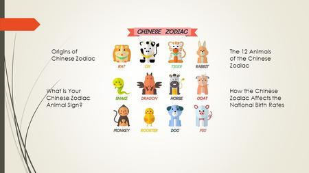 Origins of Chinese Zodiac What is Your Chinese Zodiac Animal Sign? The 12 Animals of the Chinese Zodiac How the Chinese Zodiac Affects the National Birth.