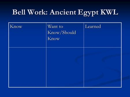 Bell Work: Ancient Egypt KWL Know Want to Know/Should Know Learned.