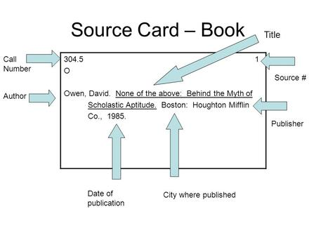 Source Card – Book 304.5 1 O Owen, David. None of the above: Behind the Myth of Scholastic Aptitude. Boston: Houghton Mifflin Co., 1985. Call Number Author.