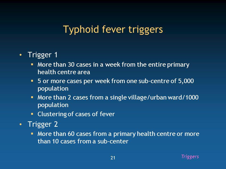 22 Polio trigger One single case Triggers