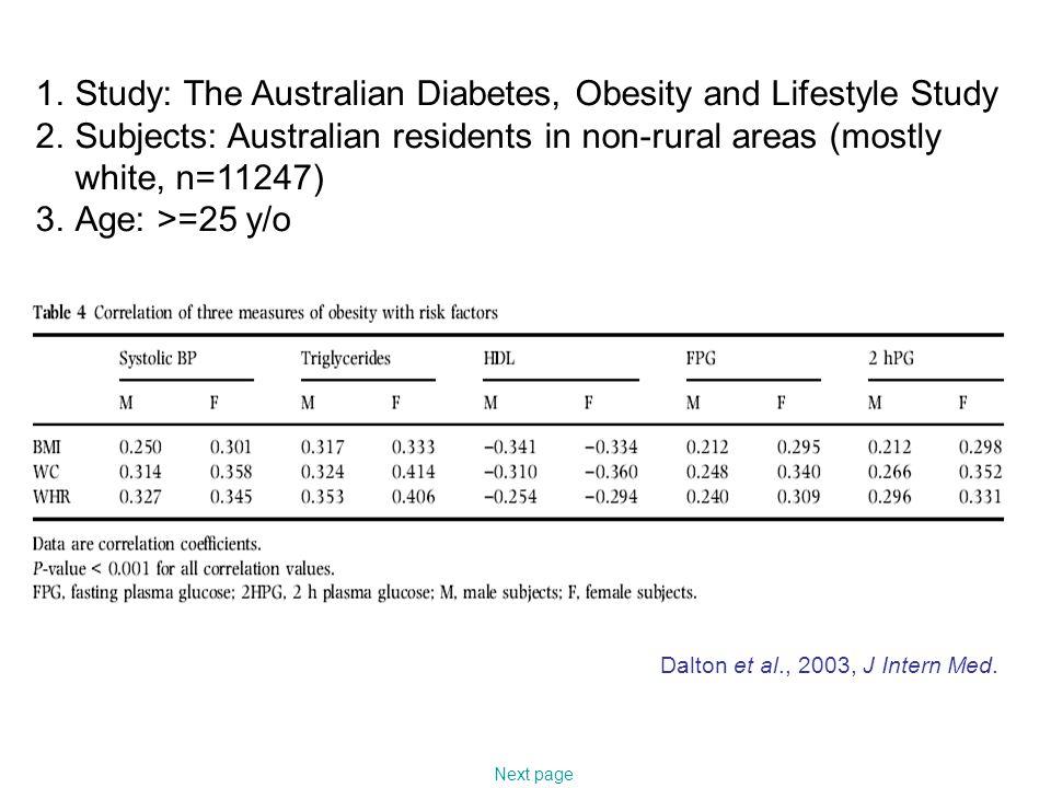 Before and after age-adjustment: Dalton et al., 2003, J Intern Med.