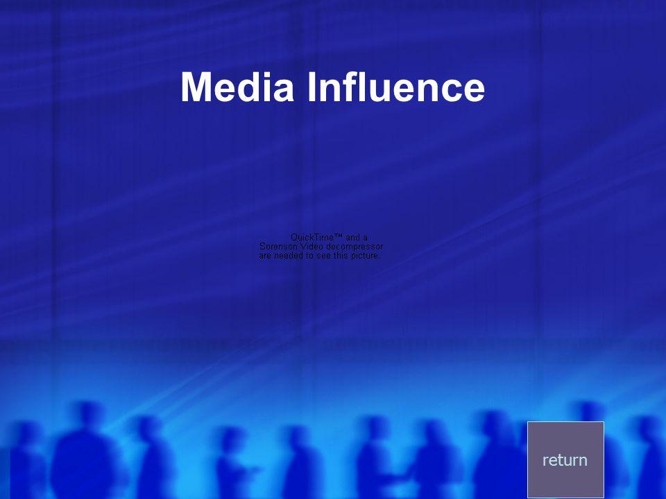 Media Influence return