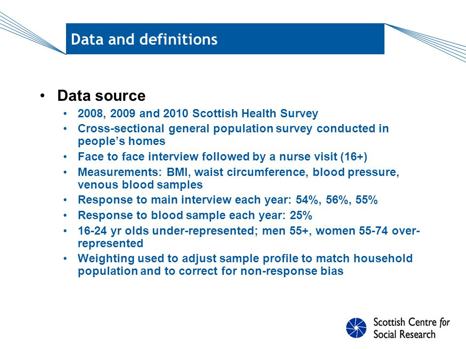 Data and definitions Definitions Blood samples were tested for glycated haemoglobin (HbA1c) [analysers calibrated using DCCT standards] HbA1c captures average blood glucose concentration in preceding 3 months Pre-diabetes: HbA1c level >6% - <6.5% Undiagnosed diabetes: HbA1c level >6.5% Thresholds set by an International Expert Committee 2009 2,341 people aged 16+ years provided blood samples and did not have doctor-diagnosed diabetes (self-reported) Of whom, 1,727 were aged 40+ years