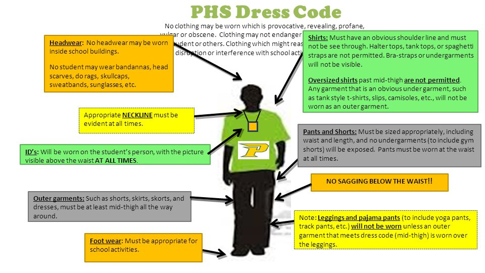  If a student is in violation of the dress code, they will be given the chance to change clothes to come into compliance.