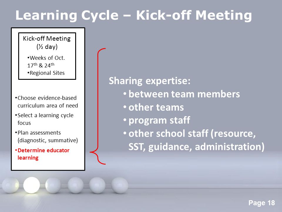 Powerpoint Templates Page 19 Learning Cycle – Team Meetings Moderation process Outcomes of the process Program staff involvement Team Meeting (½ day) School Based Scheduled at team's discretion School Based Scheduled at team's discretion Moderate diagnostic Use diagnostic feedback to finalize S.M.A.R.T.