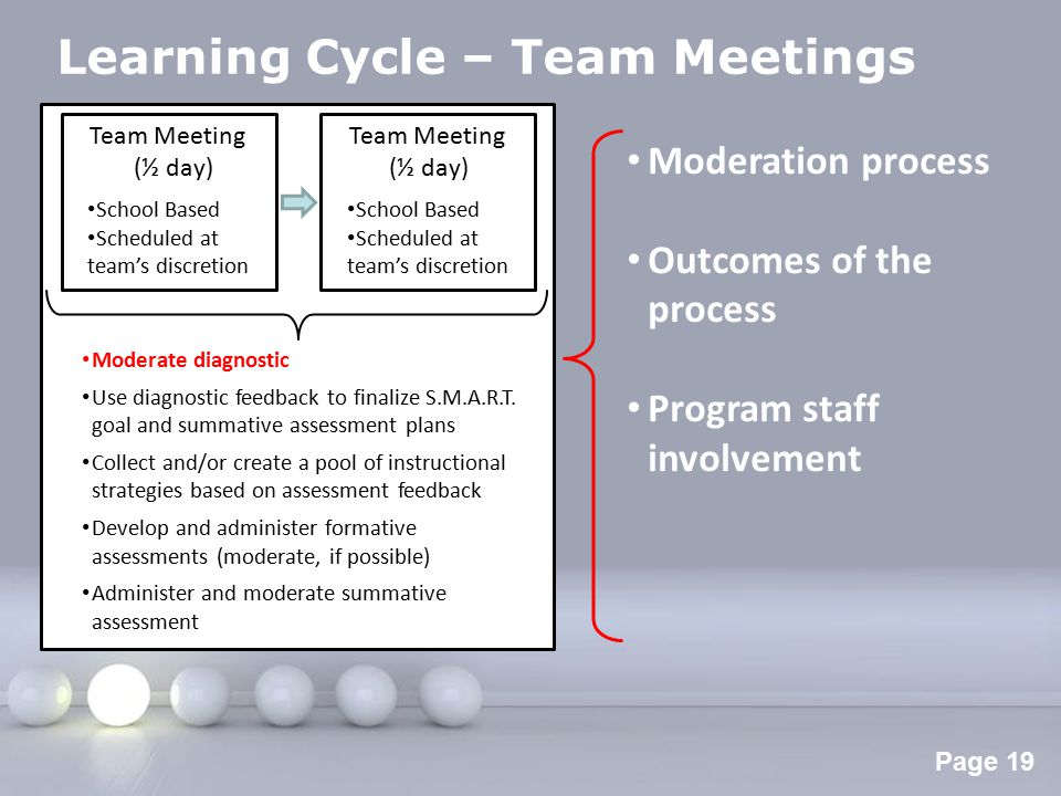 Powerpoint Templates Page 20 Learning Cycle – Team Meetings Assessment FOR Learning S – Specific M – Measurable A – Achievable R – Results-based T – Time-bound Team Meeting (½ day) School Based Scheduled at team's discretion School Based Scheduled at team's discretion Moderate diagnostic Use diagnostic feedback to finalize S.M.A.R.T.