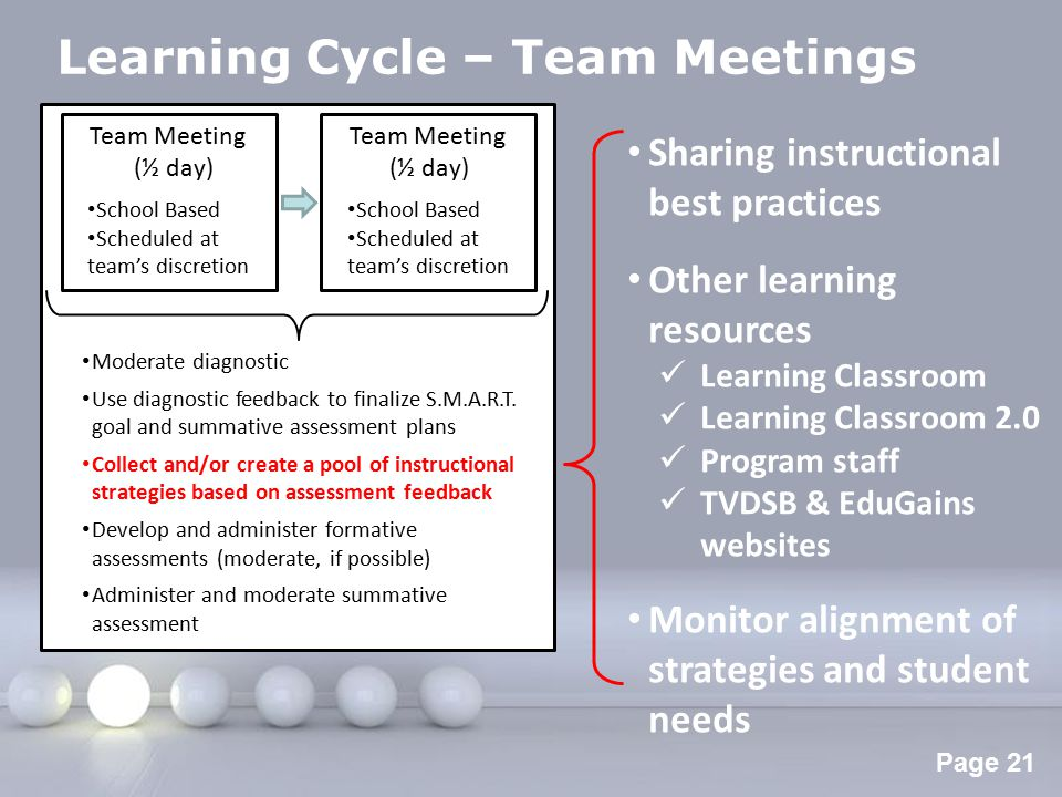 Powerpoint Templates Page 22 Learning Cycle – Team Meetings Assessment FOR/AS learning Reflect on the effectiveness of formative strategies Team Meeting (½ day) School Based Scheduled at team's discretion School Based Scheduled at team's discretion Moderate diagnostic Use diagnostic feedback to finalize S.M.A.R.T.