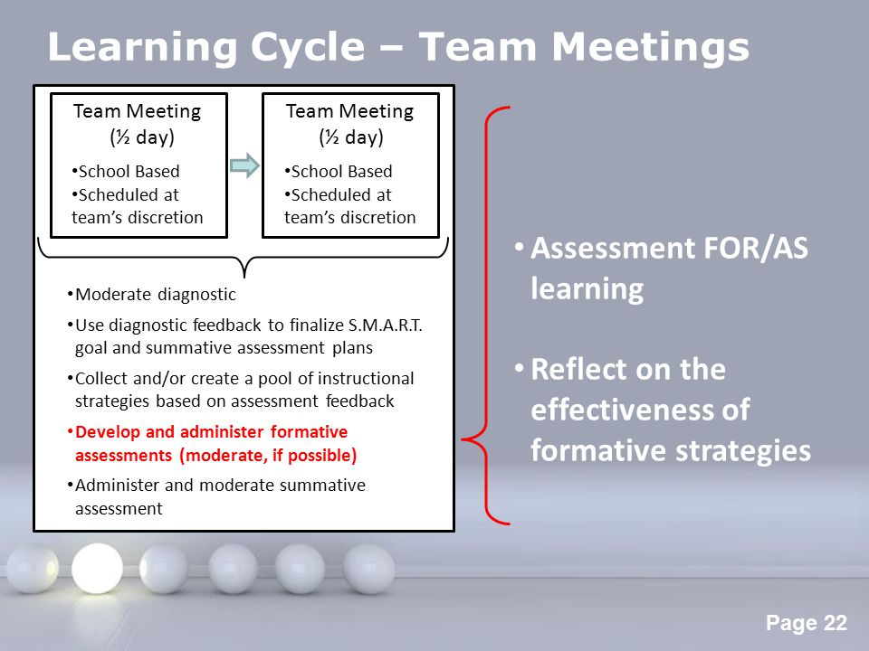Powerpoint Templates Page 23 Learning Cycle – Team Meetings Summative moderation Analyze student progress Start reflections Complete before Wrap-up meeting Team Meeting (½ day) School Based Scheduled at team's discretion School Based Scheduled at team's discretion Moderate diagnostic Use diagnostic feedback to finalize S.M.A.R.T.