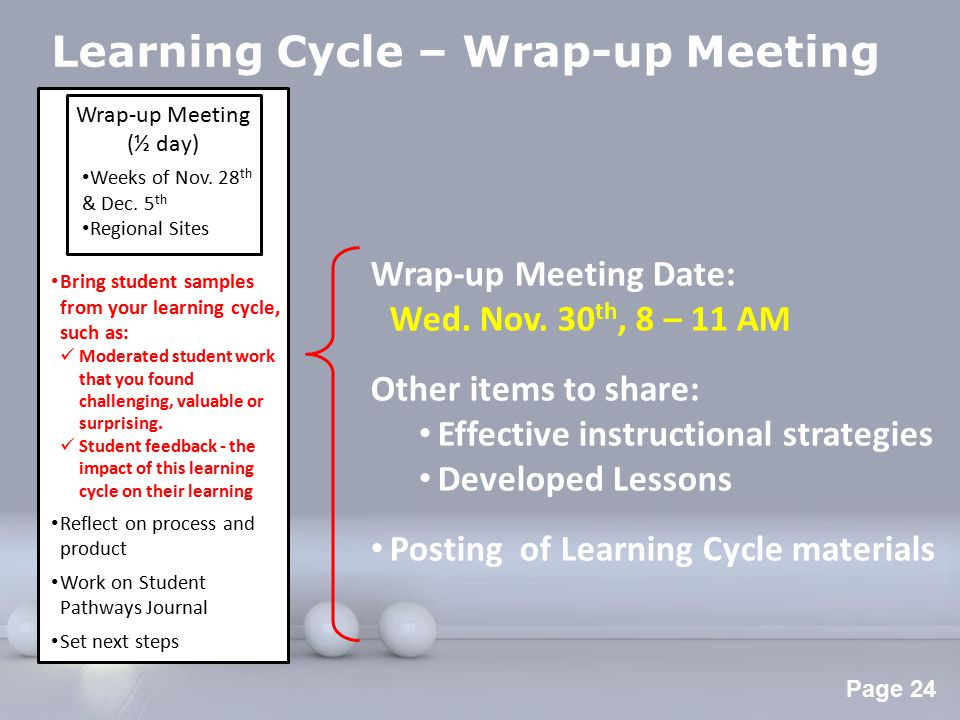 Powerpoint Templates Page 25 Learning Cycle – Wrap-up Meeting Share teacher and student experiences impacting teacher practice S.M.A.R.T.