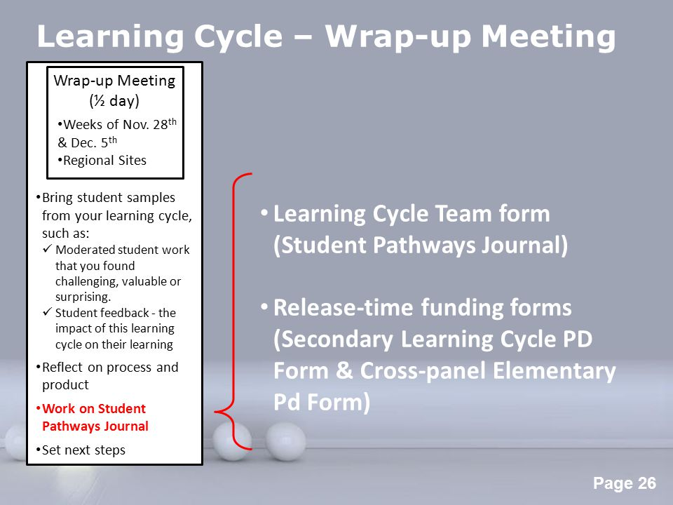 Powerpoint Templates Page 27 Learning Cycle – Wrap-up Meeting Impact of learning cycle on future work with students and teachers Completion and submission of Pathways Journal by principal, Wednesday, Dec.