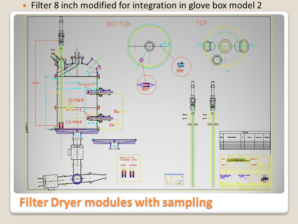 Filter Dryer modules with sampling Filter 8 inch modified for integration in glove box model 3ed2