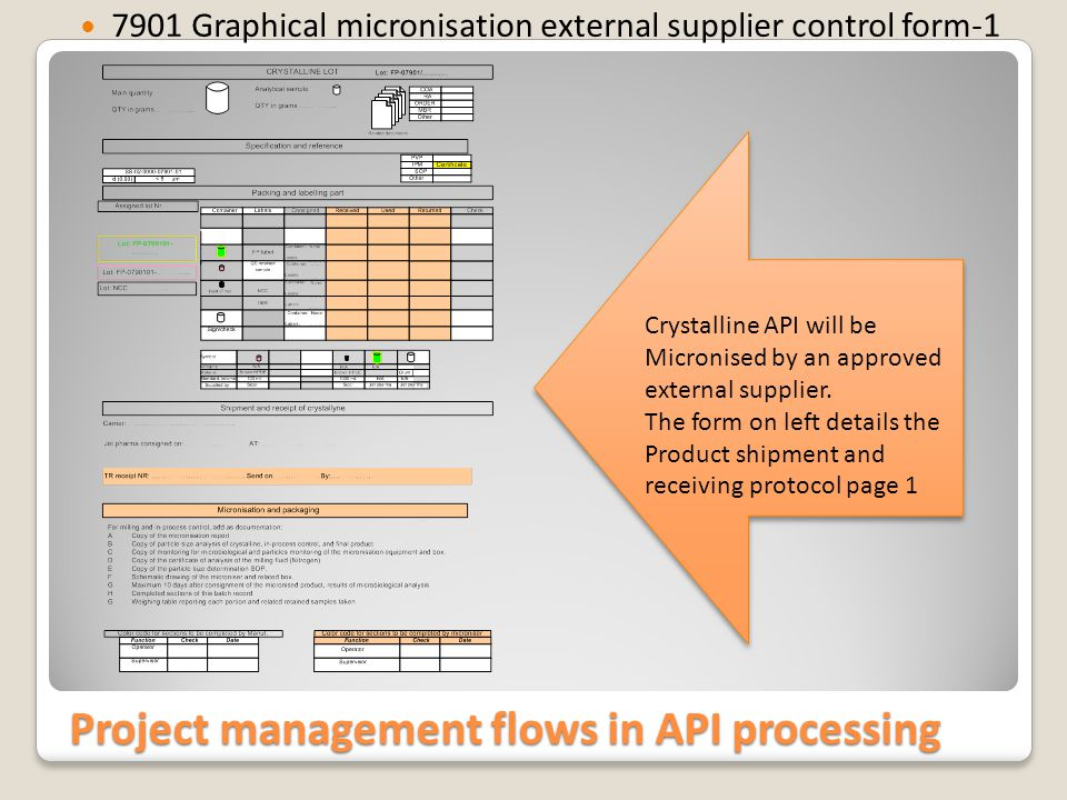 Project management flows in API processing 7901 Graphical micronisation external supplier control form-2 Crystalline API will be Micronised by an approved external supplier.