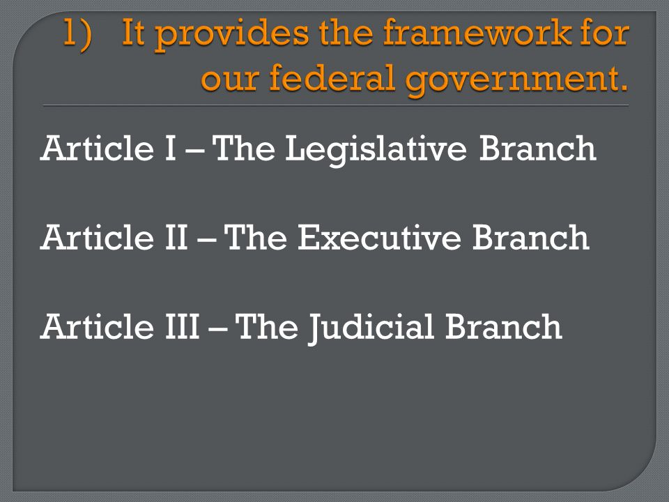 Article IV – The relationship between the federal government & the states as well as the relationship between the individual states Article V – Amending the Constitution Article VI – Establishes the Constitution as the Supreme Law of the land and forbids any religion tests for holding office Article VII – Established that 9 of the original 13 states had to ratify the Constitution in order for it to take effect