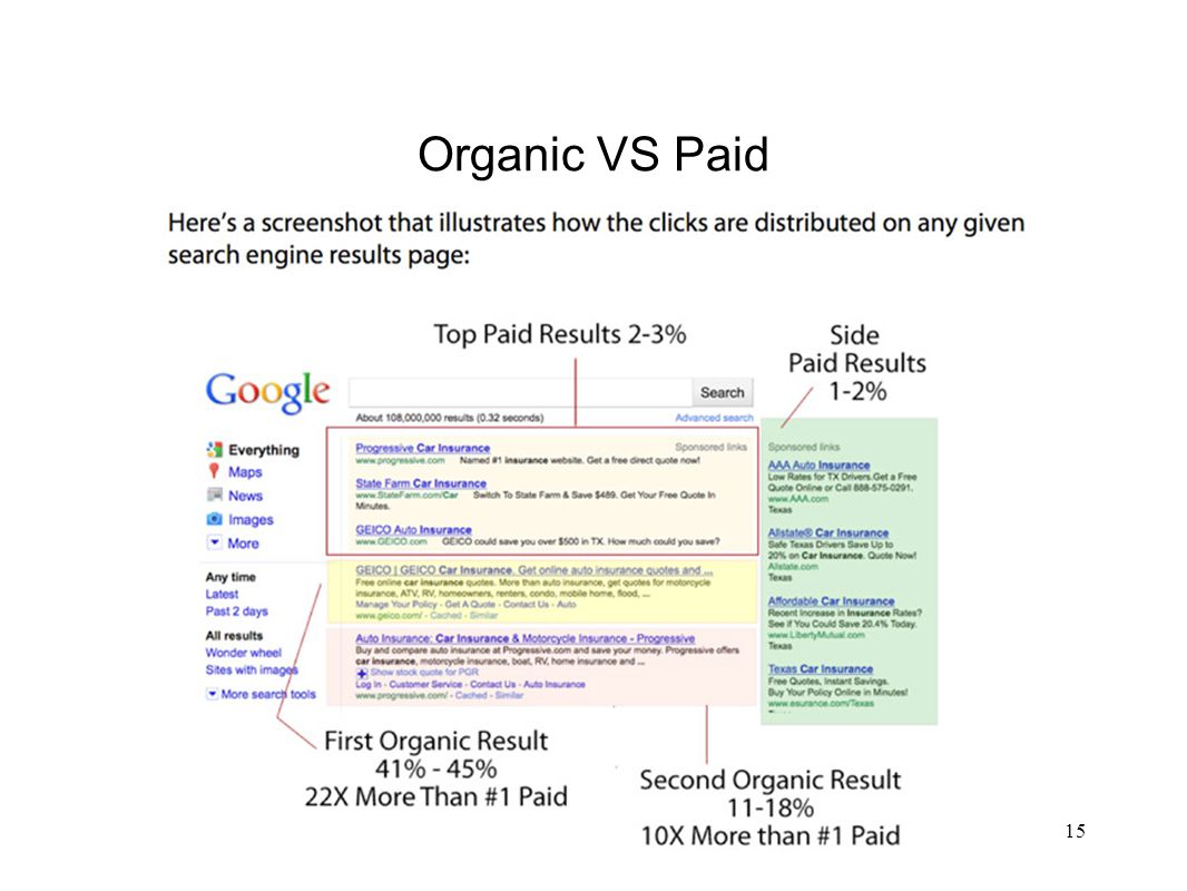 SEO Who can tell me how on-page SEO works? Who can tell me how off-page SEO works? 16