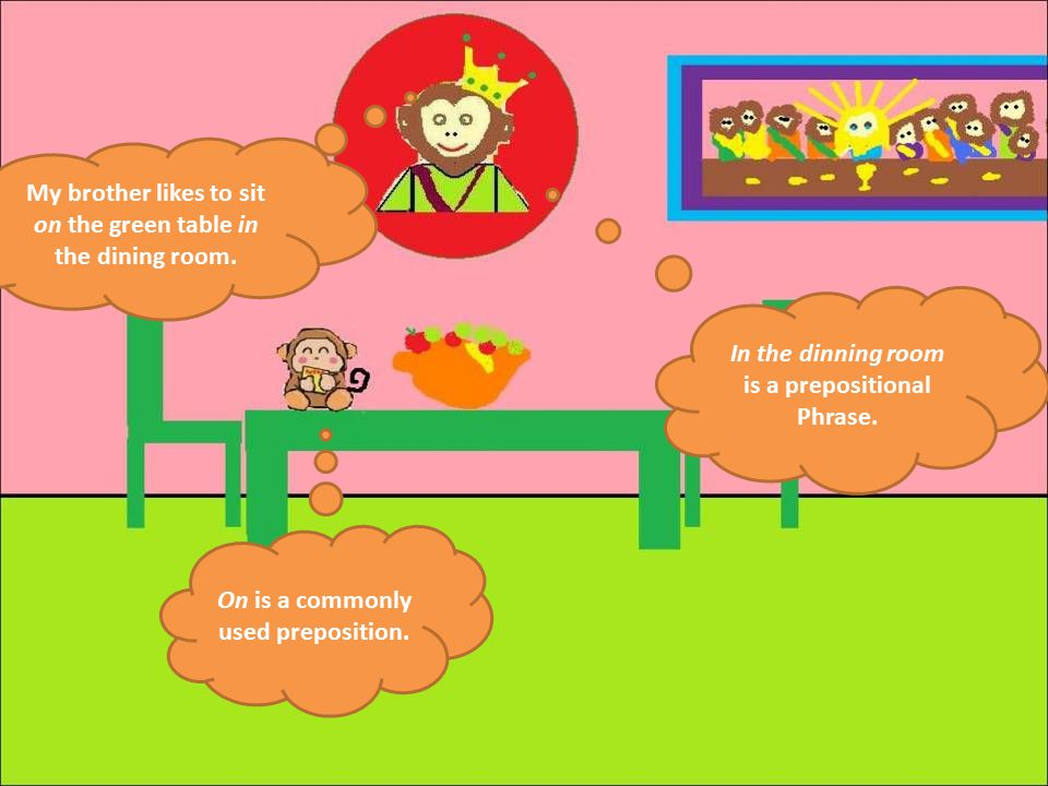 In the dinning room is a prepositional Phrase.On is a commonly used preposition.