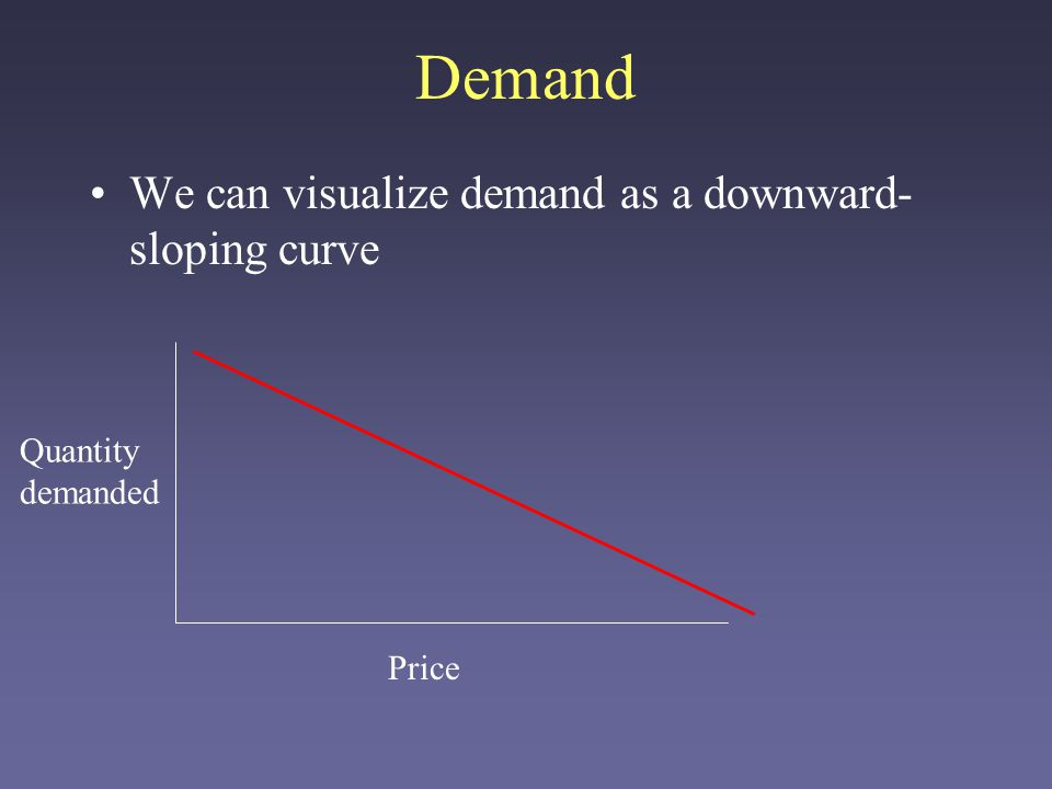 Supply Similarly, supply can be visualized as an upward-sloping curve.