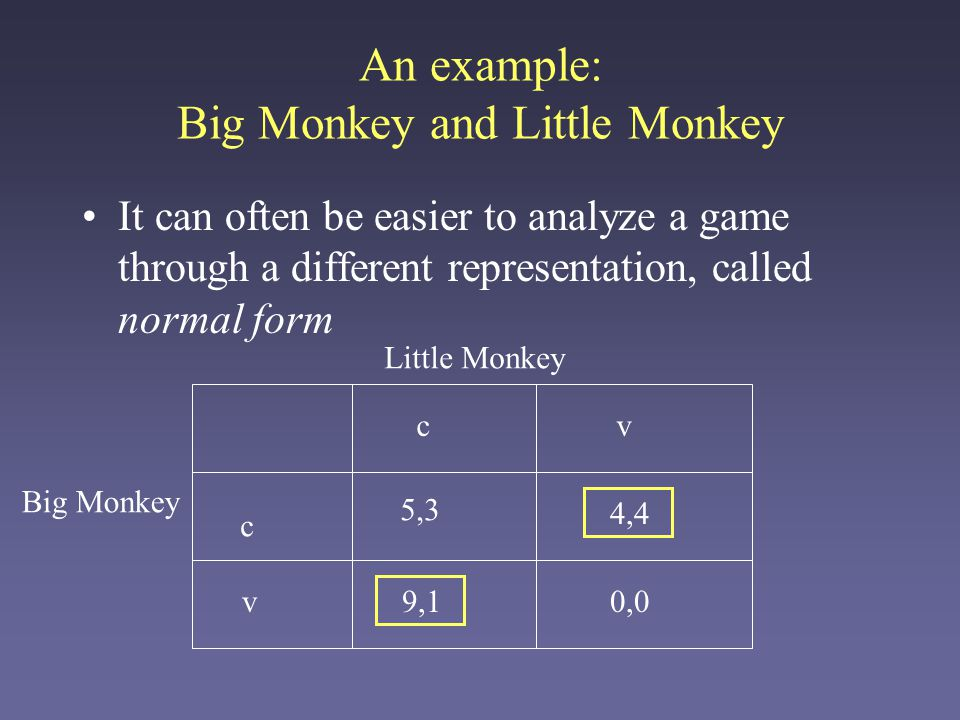 Choosing Strategies In the simultaneous game, it's harder to see what each monkey should do –Mixed strategy is optimal.