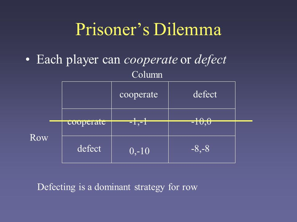 Prisoner's Dilemma Each player can cooperate or defect cooperatedefect 0,-10 -10,0 -8,-8 -1,-1 Row Column cooperate Defecting is a dominant strategy for row, And also for column