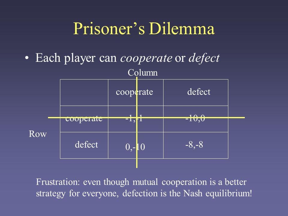Prisoner's Dilemma Relevant to: –Arms negotiations –Online Payment –Product descriptions –Workplace relations How do players escape this dilemma?