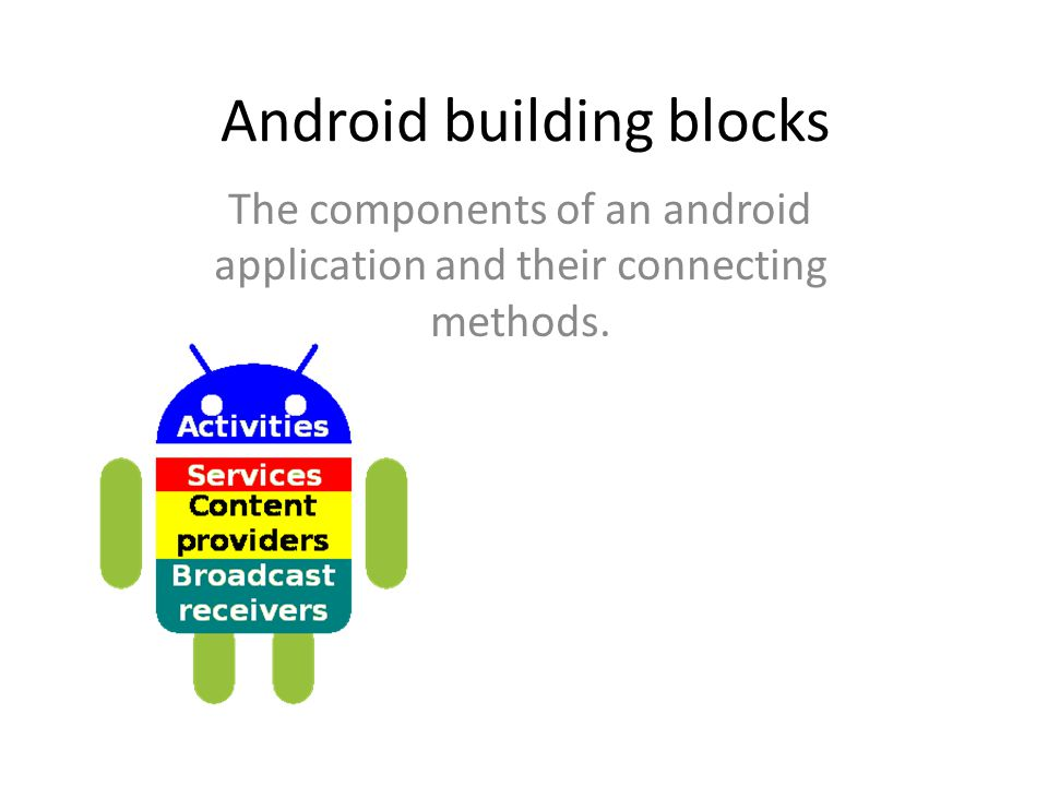 The (Android) application.An application consists of A manifest xml.