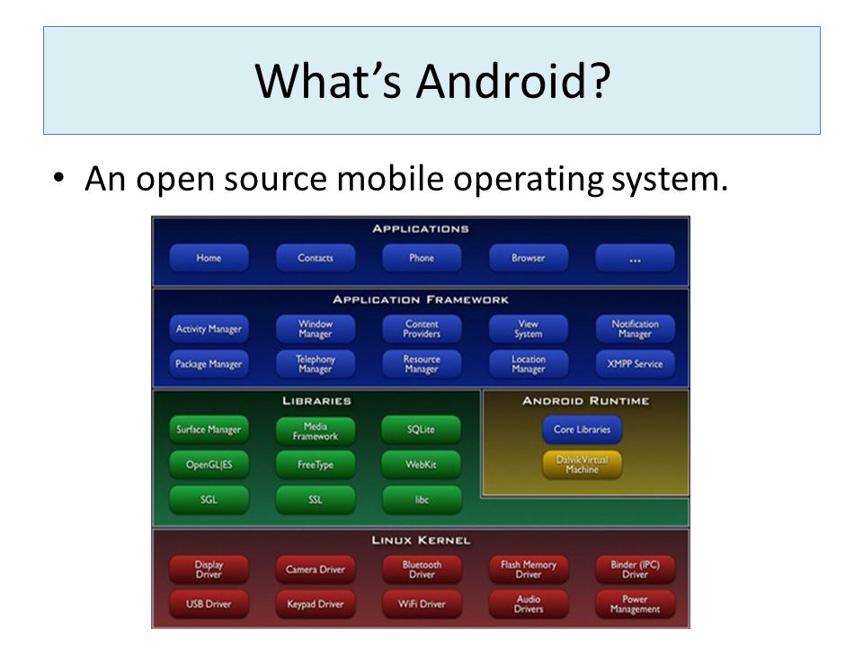 AOSP – Android Open Source Project. Open sourced – by how much?