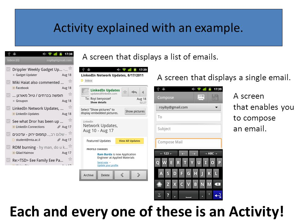 Starting an Activity.When you press reply: The compose Activity gets called.