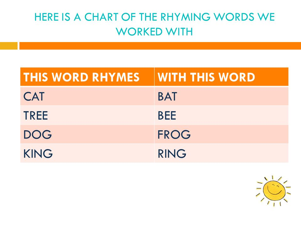 HERE IS A CHART OF THE RHYMING WORDS WE WORKED WITH THIS WORD RHYMESWITH THIS WORD CATBAT TREEBEE DOGFROG KINGRING