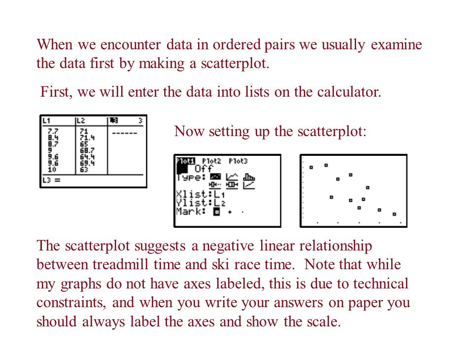 We perform linear regression to obtain the equation of the best- fit line.