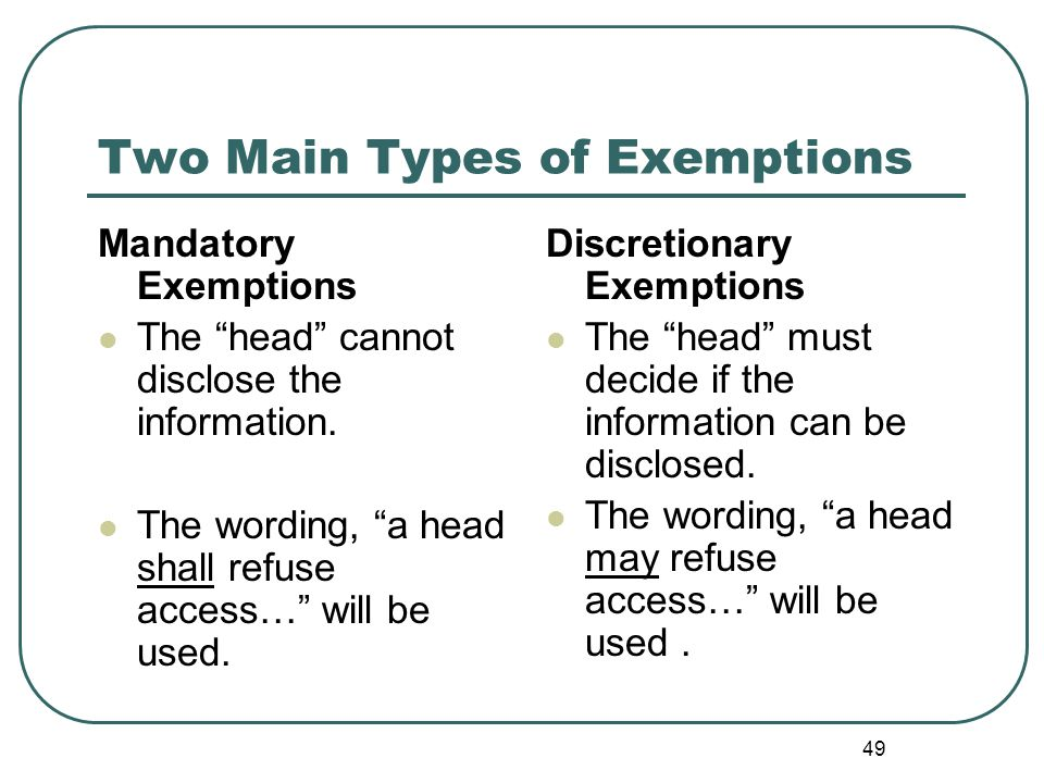 50 Mandatory Exemptions Note: Below are titles only.