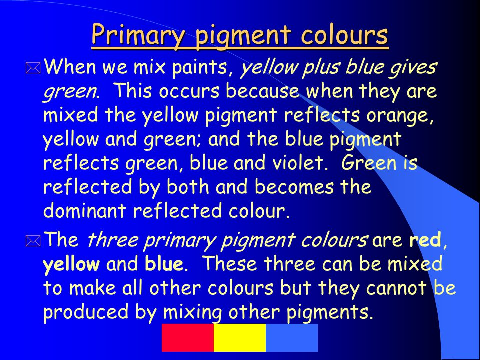 Primary pigment colours * When we mix paints, yellow plus blue gives green.