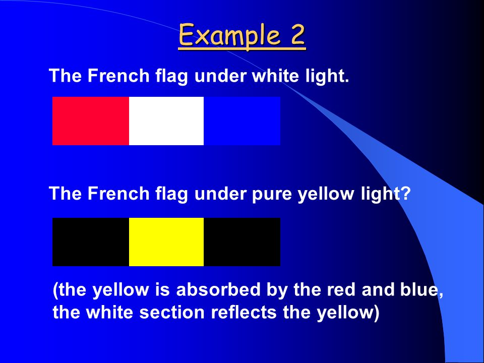 Example 2 The French flag under pure yellow light.