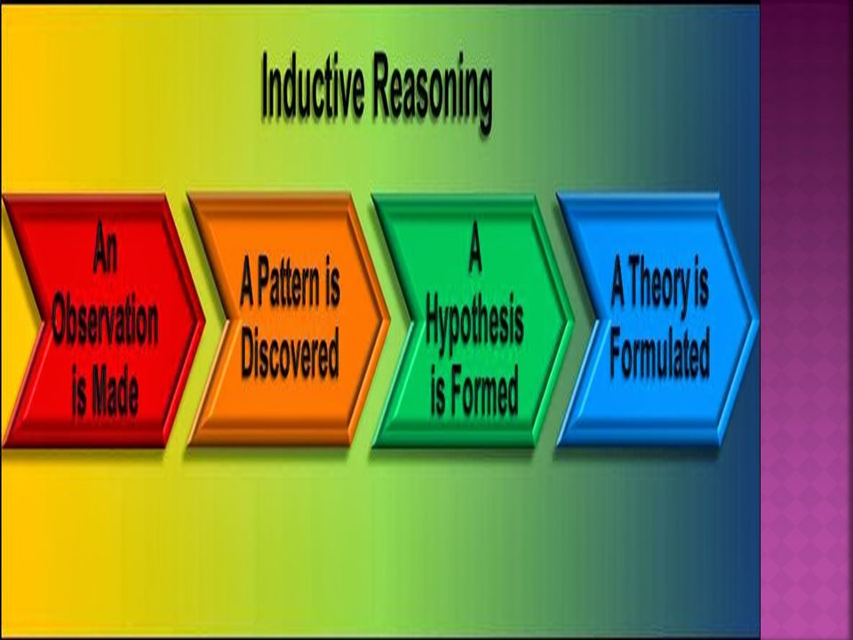 Let s look at inductive reasoning first.