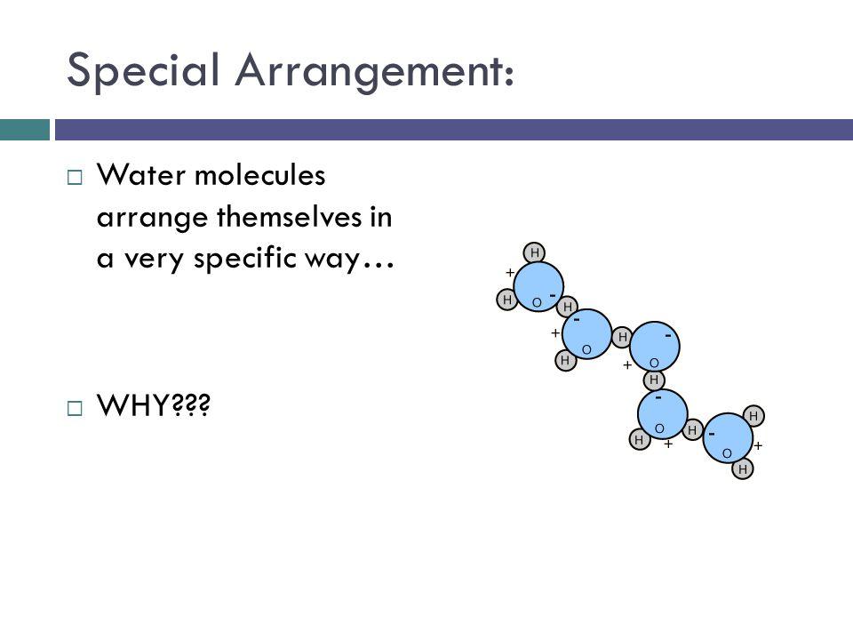 16  The slightly negative regions of one molecule are attracted to the slightly positive regions of nearby molecules, forming a hydrogen bond.