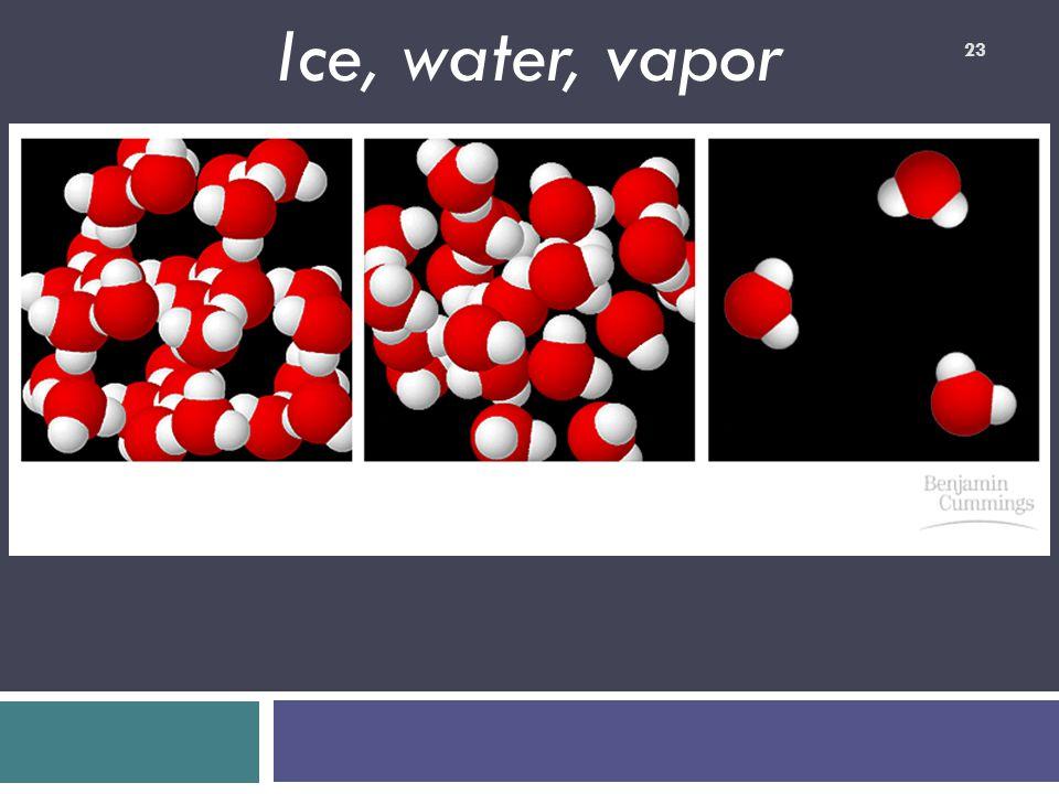24 Hydrogen bonding (electric attraction) IceLiquid