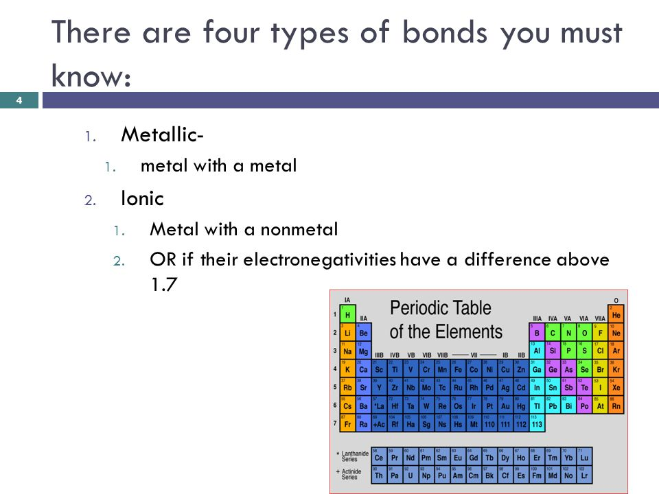There are four types of bonds you must know: 5 3.